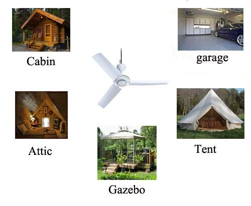 The Ceiling Fan You Can Take With You